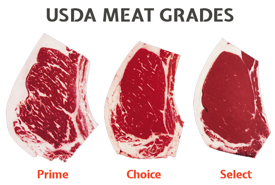 Wagyu Beef Grading And Marble Scores Guide Steaks And Game - Map of kobe beef in us